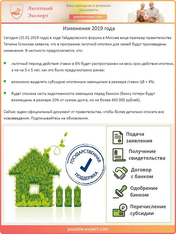 Изменения в программе льготной ипотеки