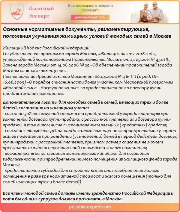 Основные нормативные документы, регламентирующие, положения улучшения жилищных условий молодых семей