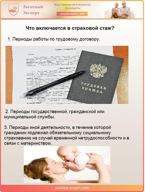 Что включается в страховой стаж