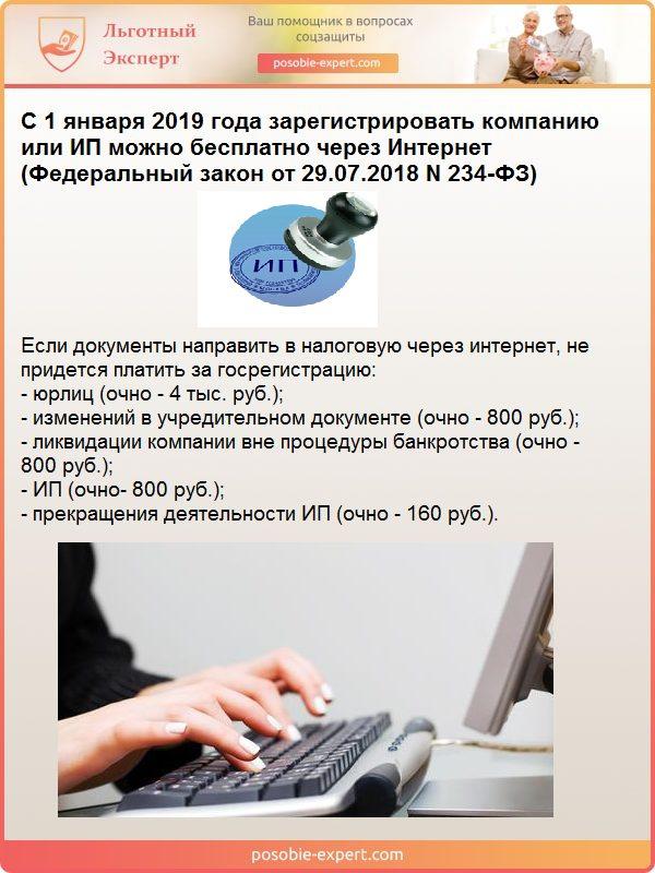 регистрация ип через интернет бесплатно