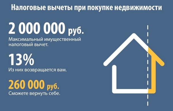 Стоит помнить, что максимальная сумма, с которой осуществляется возврат, - 2 миллиона рублей РФ