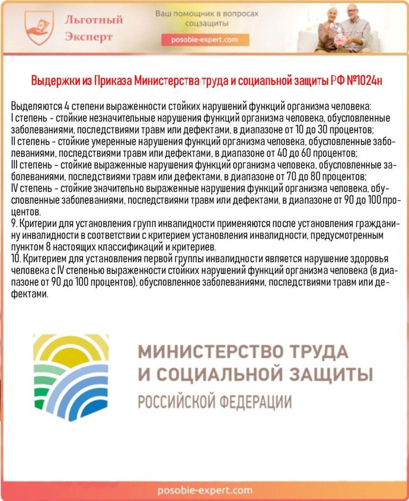 Выдержки из Приказа Министерства труда и социальной защиты РФ №1024н
