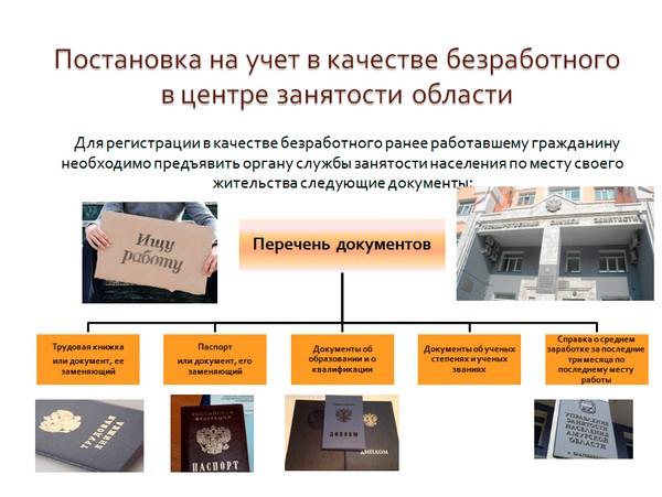 Нужно собрать пакет документов для того, чтобы обратиться в ЦЗН
