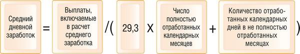Различные премии обычно учитываются при вычислении СДЗ