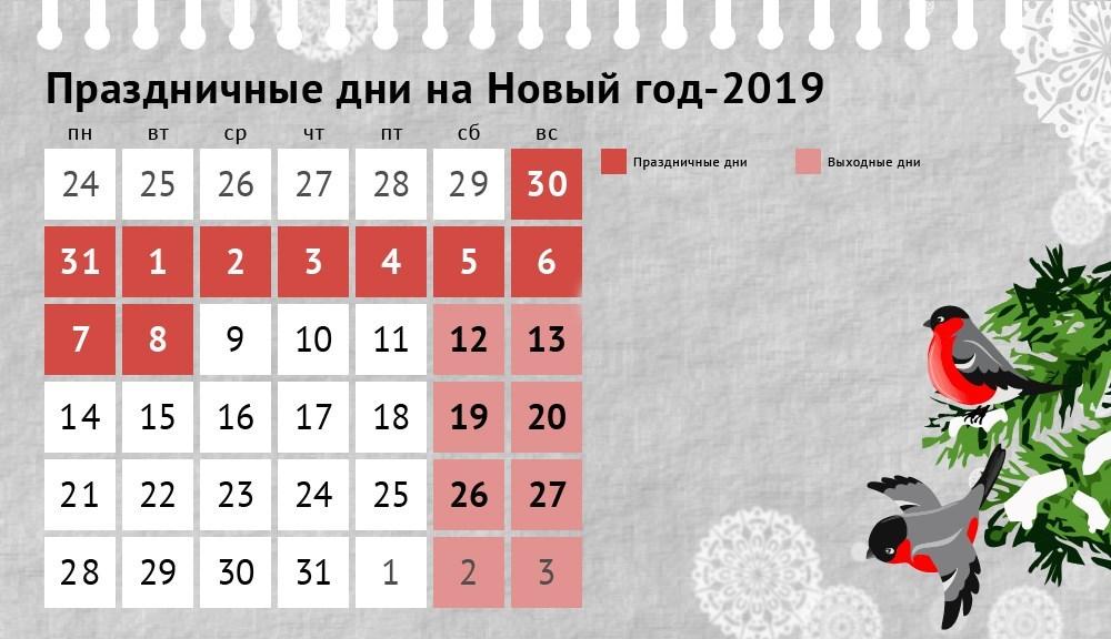 Новогодние каникулы длятся 10 дней в 2019 году