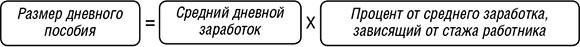 Формула для определения размера дневного пособия