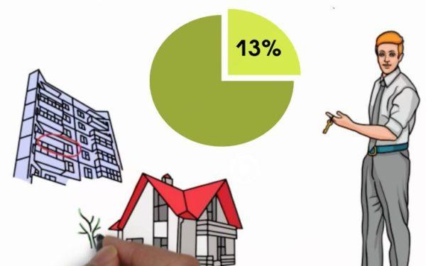 Количество раз для получения имущественного вычета зависит от года приобретения недвижимости и суммы
