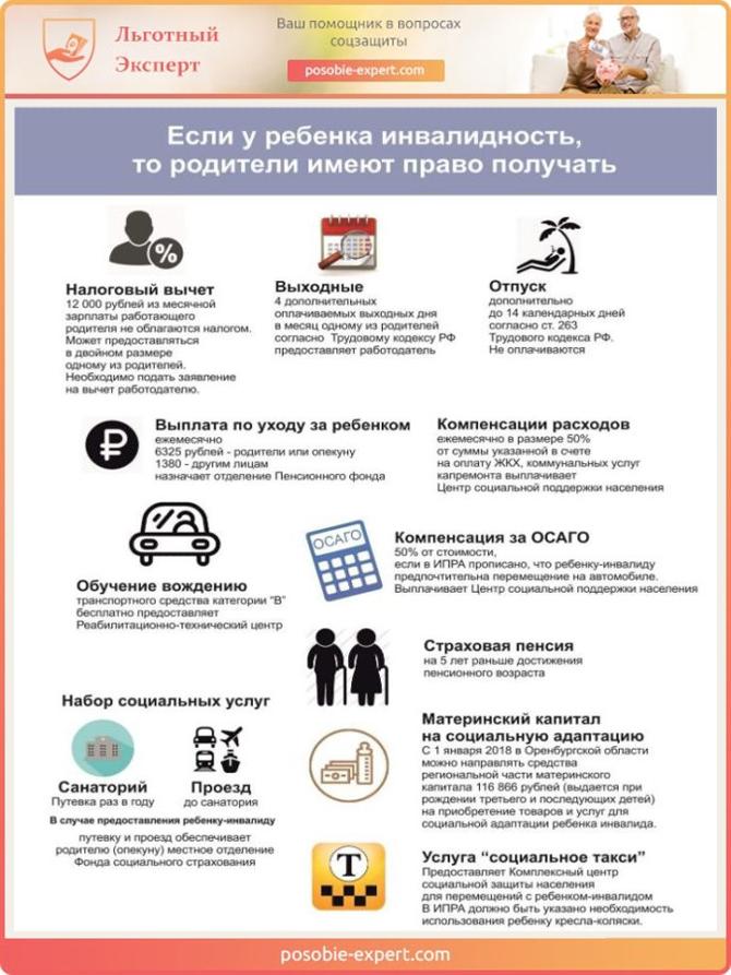 Льготные права родителей, если у ребенка инвалидность