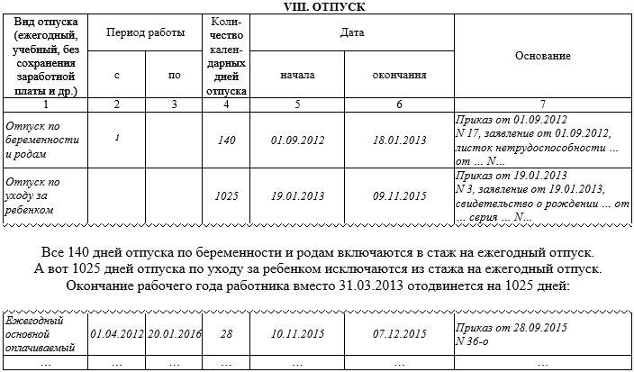 Нормативные документы, предусматривающие различные виды отпусков, с расшифровкой