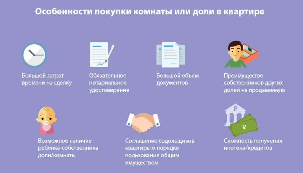 Особенности покупки комнаты или доли в квартире