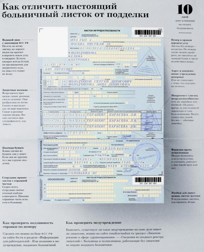 Отличия настоящего больничного листа от подделки
