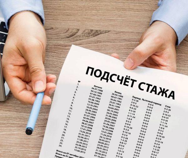 Перечень документов необходимых ИП для подтверждения трудового стажа