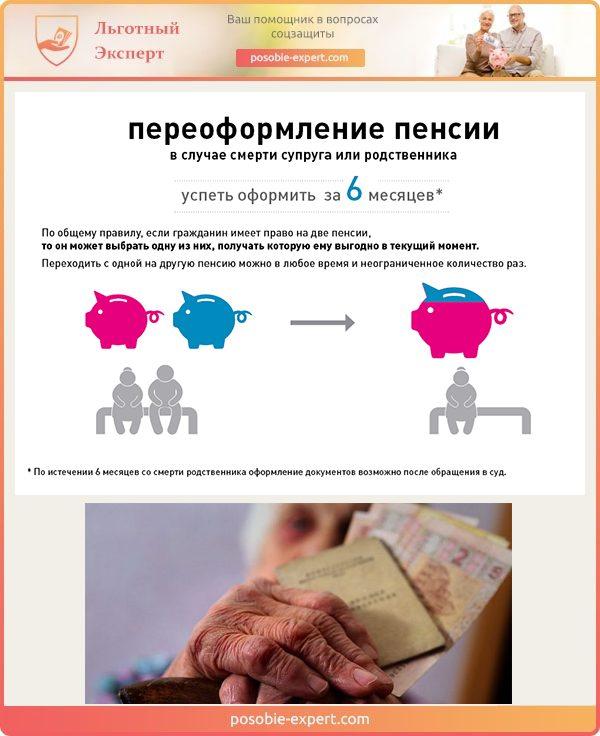 Переоформление пенсии в случае смерти супруга или родственника