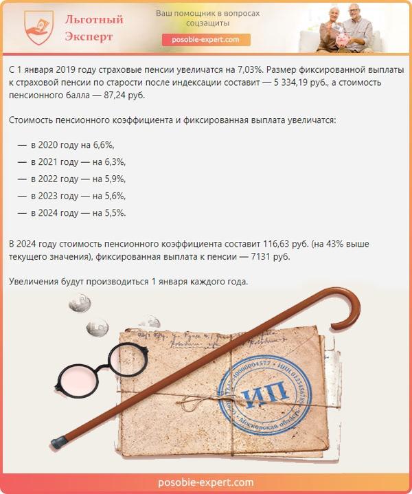 Размеры увеличения пенсии
