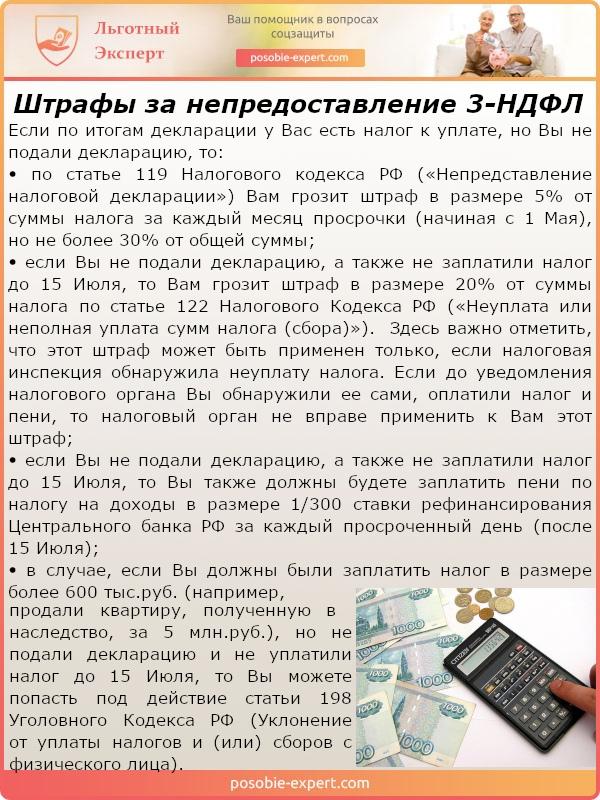 Штрафы за непредоставление 3-НДФЛ