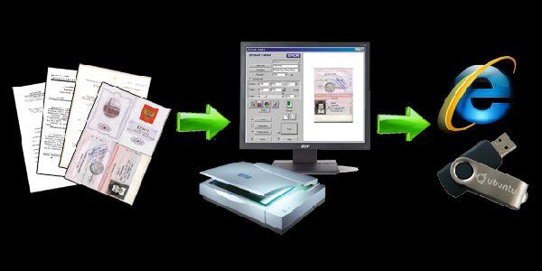 Сканирование документов позволит загрузить их на сайт ФНС