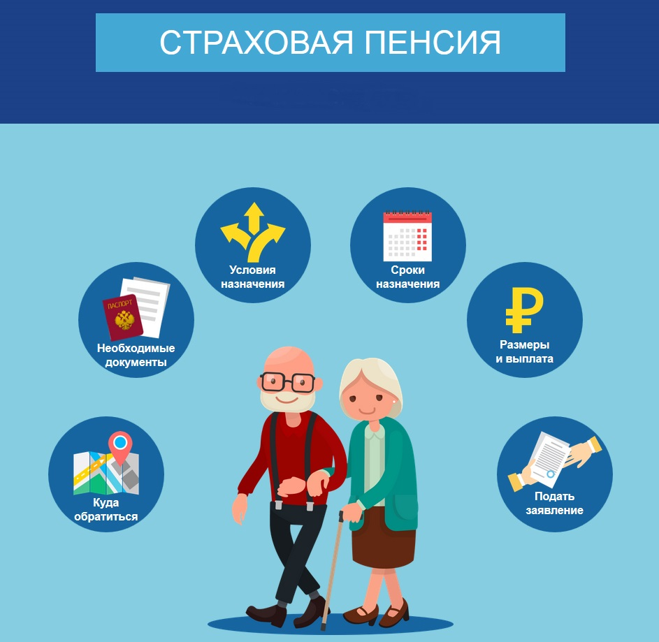 Страховые выплаты по достижению пенсионного возраста