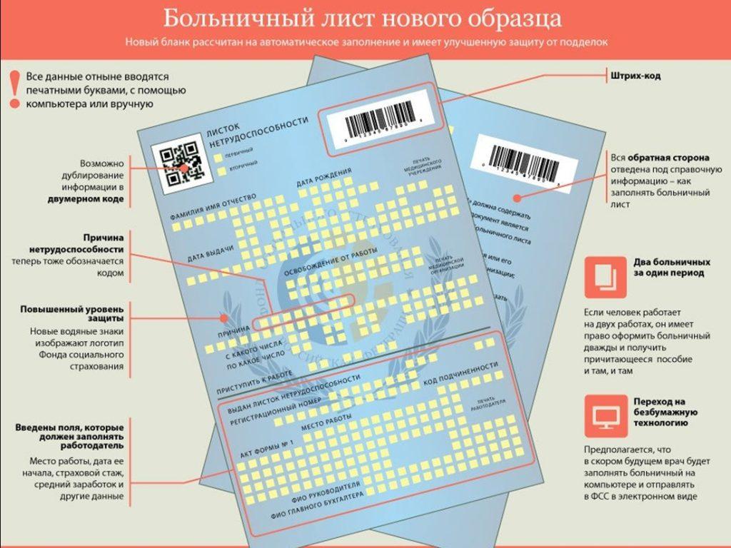 Существует несколько основных требований к внесению записей в больничный лист