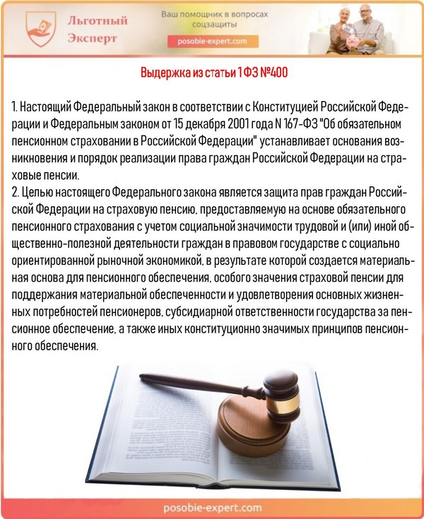 Выдержка из статьи 1 ФЗ №400