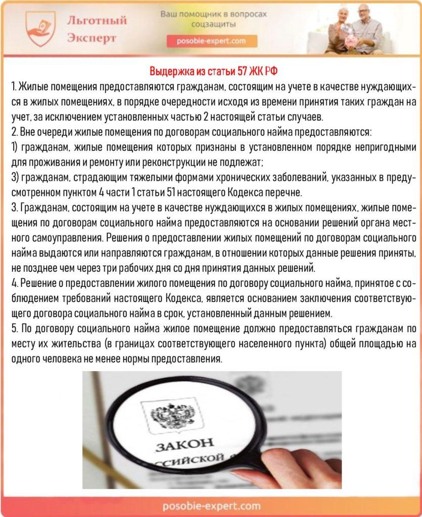 Выдержка из статьи 57 ЖК РФ