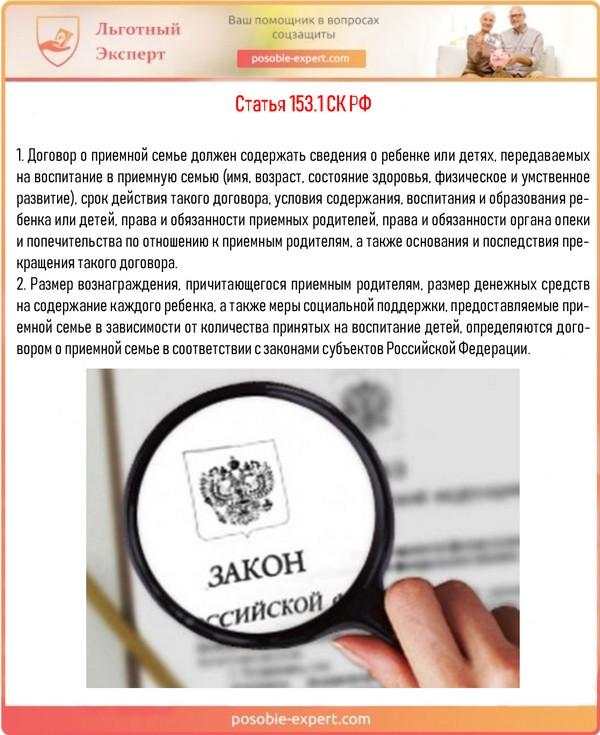 Статья 153.1 СК РФ