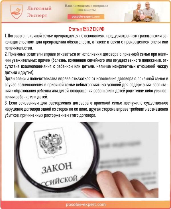Статья 153.2 СК РФ