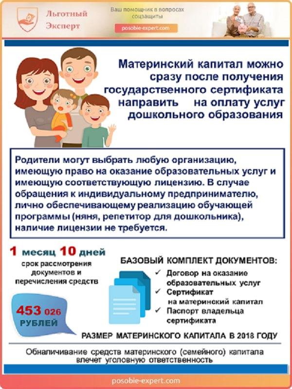 Материнский капитал на дошкольное образование