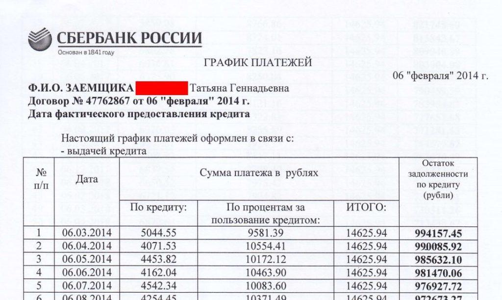 График платежей по кредиту в системе Сбербанка
