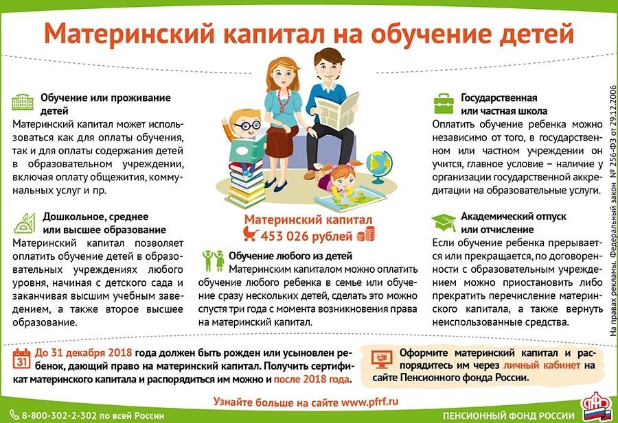 Материнский капитал можно использовать в образовательных целях