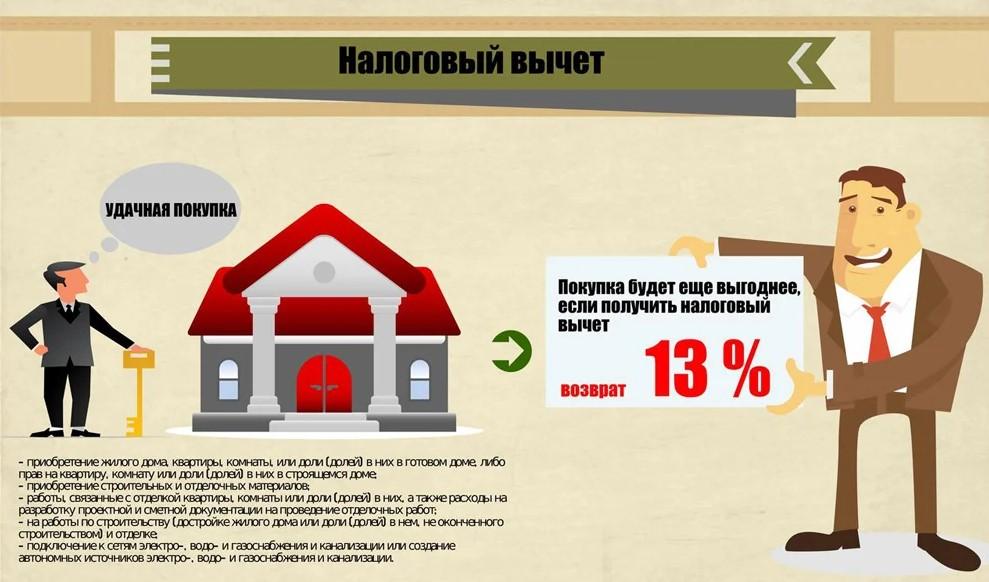 Недвижимость можно купить как с кредитованием, так и без такового и получить налоговый вычет