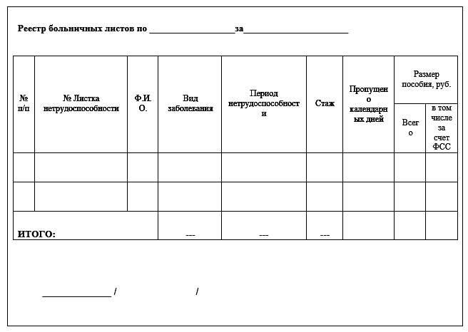 Образец реестра, предоставляемый сайтом ФСС