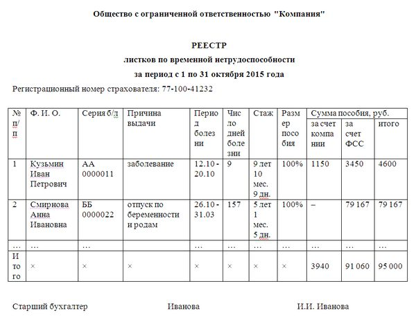 Пример заполненного реестра больничных листов
