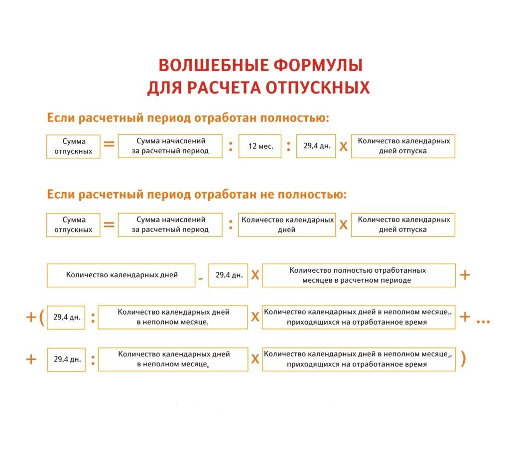 Расчетные формулы, используемые в разных случаях расчета отпускных