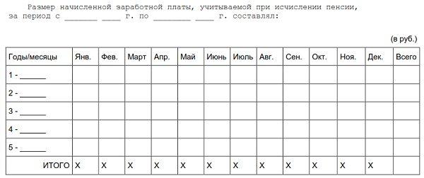 Вписываем сведения о заработной плате в таблицу специальной формы