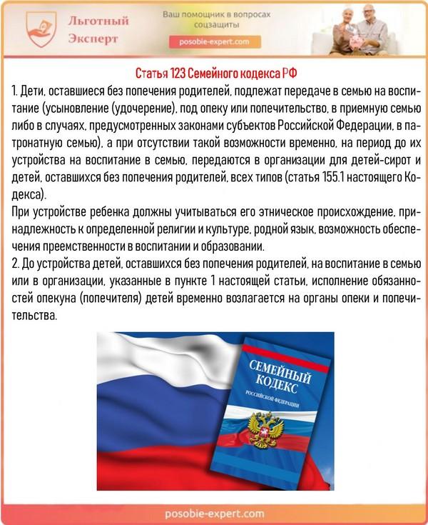 Статья 123 Семейного кодекса РФ