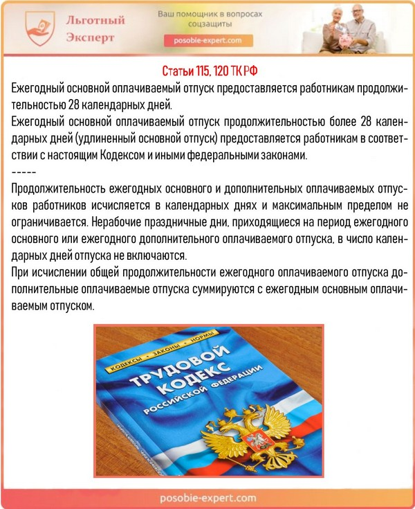 Статьи 115, 120 ТК РФ