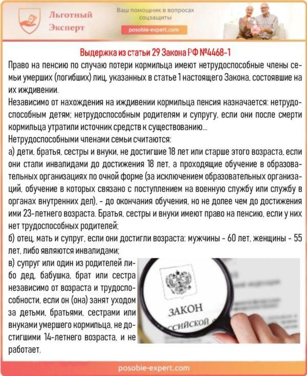 Выдержка из статьи 29 Закона РФ №4468-1